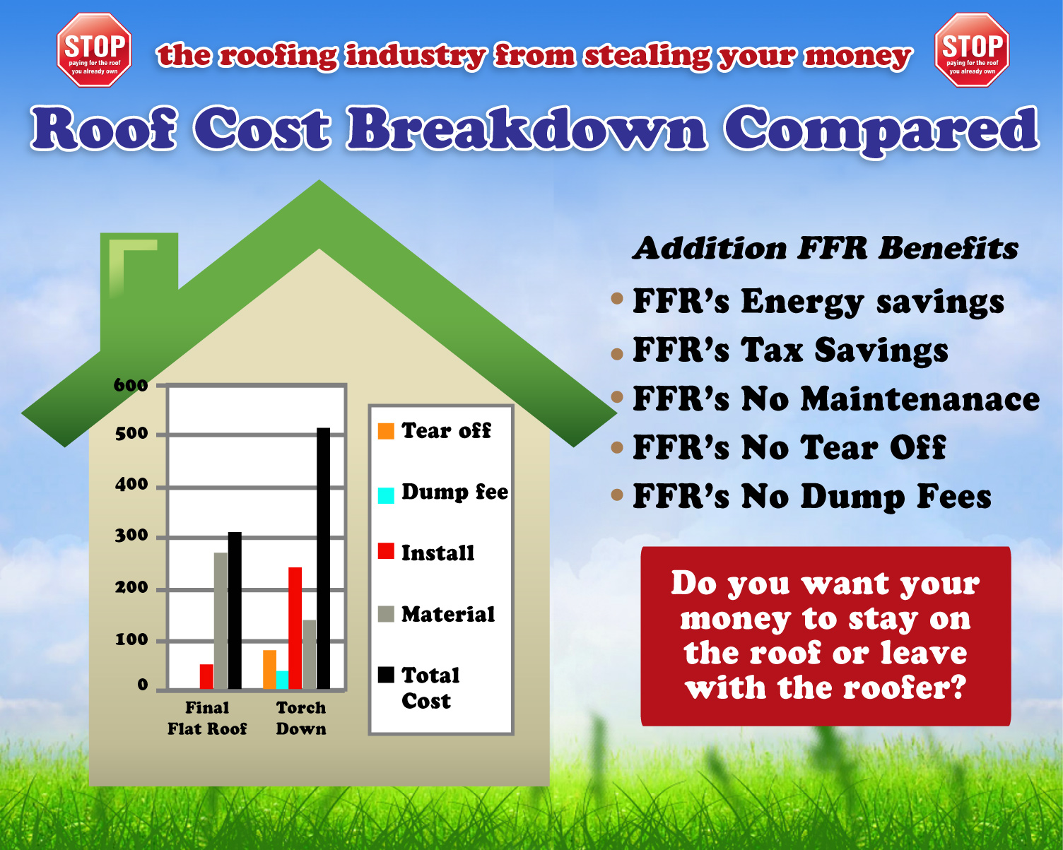 Roofing Materials Roofing Material Cost Calculator